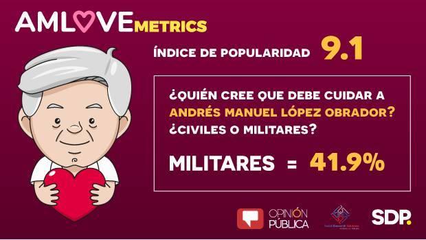 AMLOVEmetrics y la necesaria recomendación que Madero le hace a AMLO vía El FIsgón